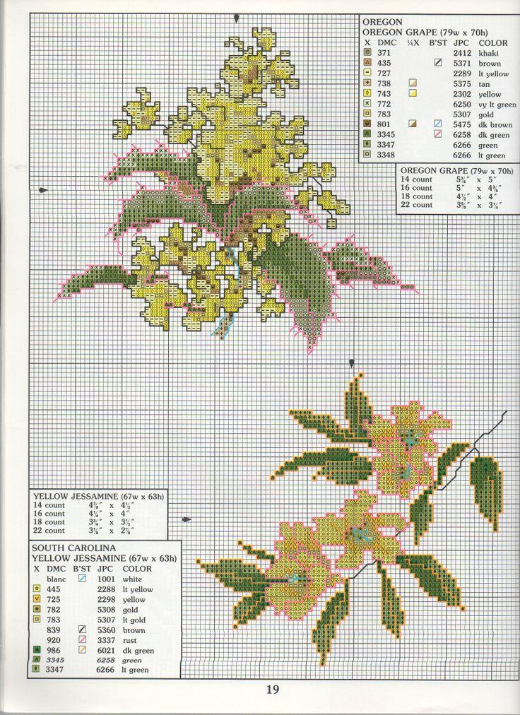 STATE FLOWERS (bbj0083) Oregon & S. Carolina 1/1