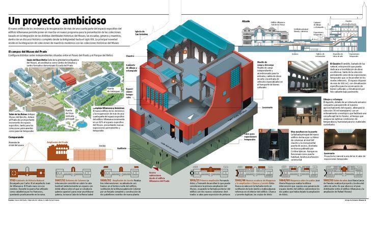 Informática aplicada al Diseño 3d, infografía y arquitectura 3d: Infografía periodística