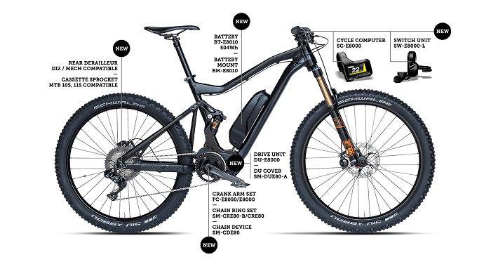E8000 Komplett Elektrofahrrad Fahrradcomputer E Biker