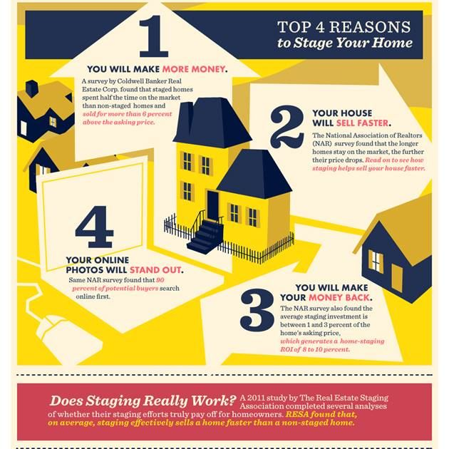 Helpful hints for when you sell your home.