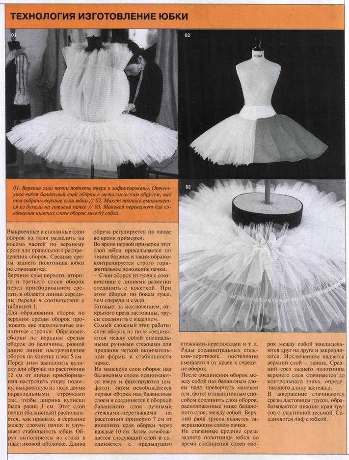Вот и еще один балетный атрибут, без которого балет не балет и балерина не балерина, балетный костюм. Только у балета есть такие и...