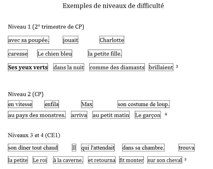 atelier de lecture ce1  ce2   reconstituer des phrases