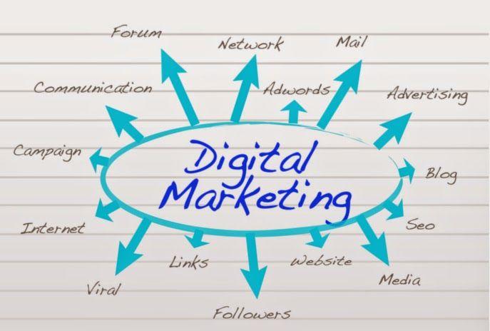 Cosechando los beneficios de una agencia de marketing digital