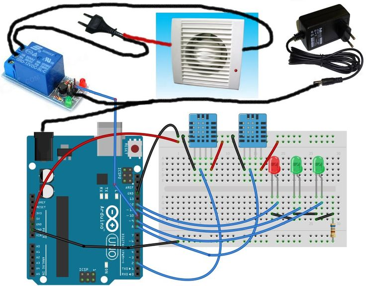 Conexionado de Arduino, sensores y LEDs