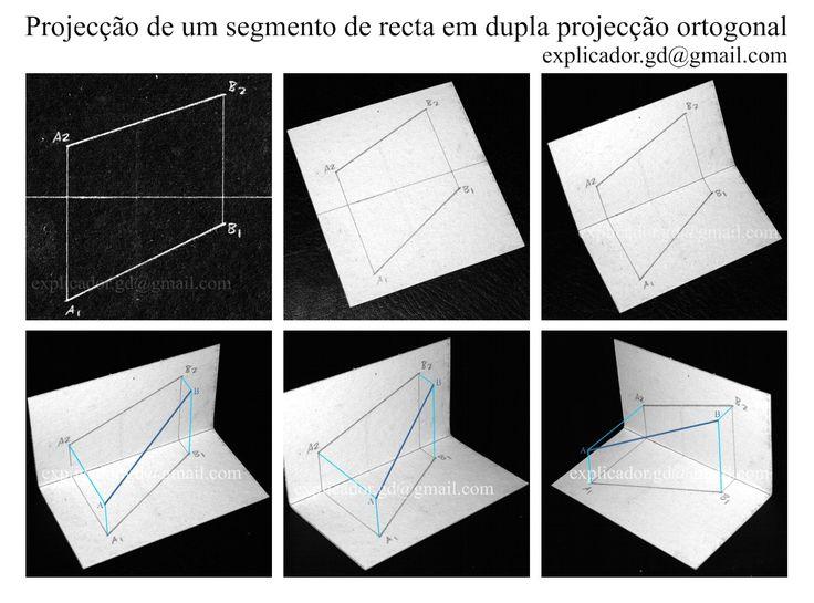 GD Explicações de Geometria descritiva