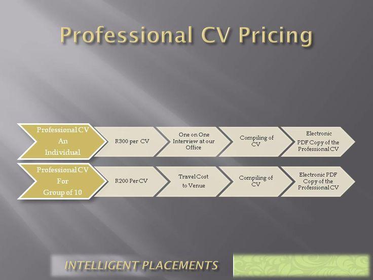 CV Pricing