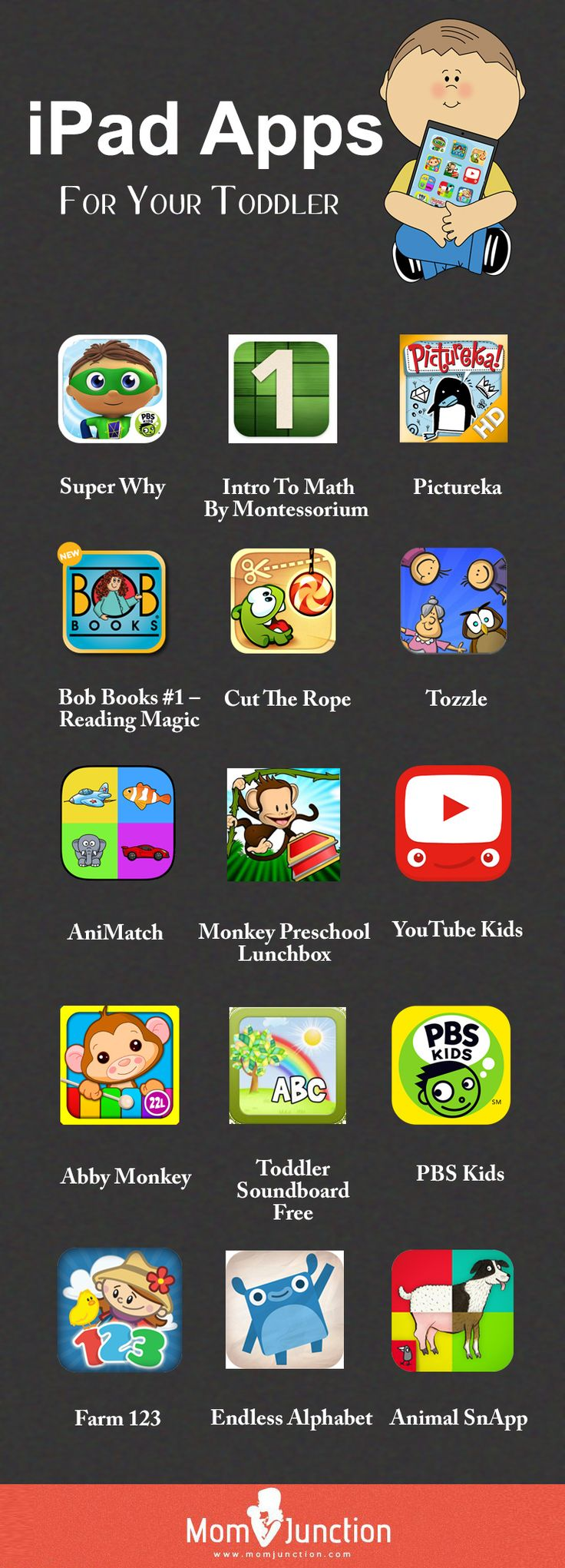 22 Fun And Learning IPad Apps For Toddlers