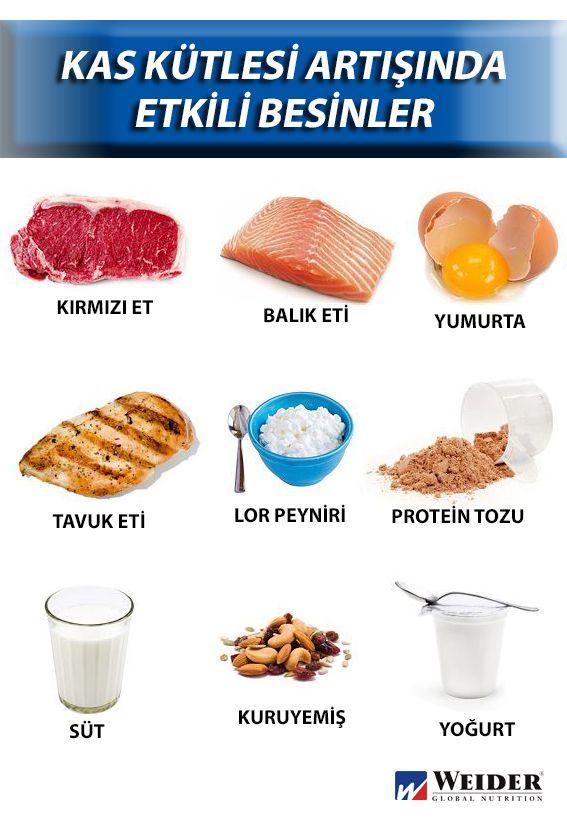 Kas kütlenizi arttırmak için sporcu gıdalarına başvurmadan önce beslenme düzeninizi gözden geçirmeli ve günlük tüketmeniz gereken protein miktarına dikkat etmelisiniz.