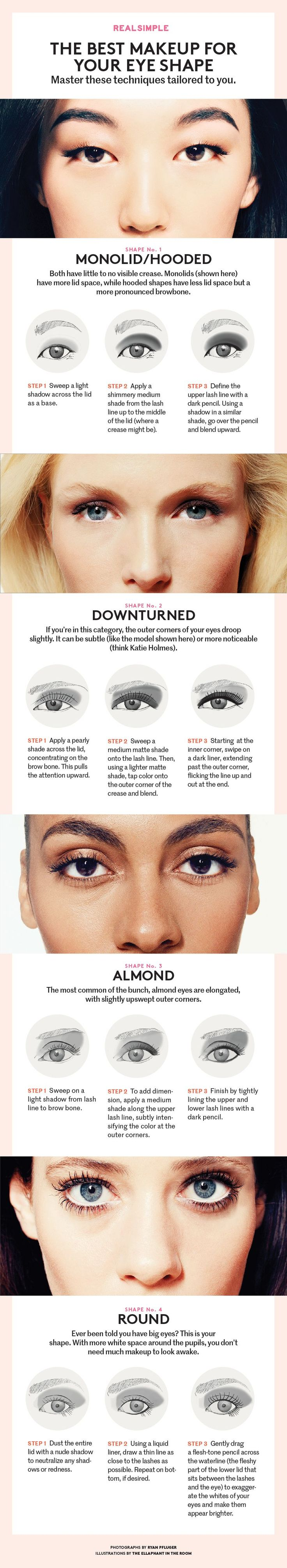 Nailing your look every time comes down to one thing: knowing how to play up your exact eye shape. Here, how to identify yours, what to use, and exactly where everything should go.