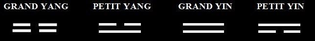 Le Yi Ching àl'origine, on ne se servait des lignes du Yin et du Yang que pour obtenir des réponses par oui ou par non. Une ligne Yang signifierait oui, et une ligne Yin non. Read more at http://astral2000.e-monsite.com/pages/les-tarots/page-6.html#8A4x1AJ0lTSCLKwL.99