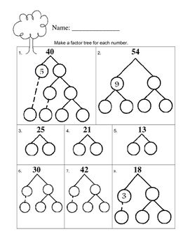 Factor Trees FREEBIE Use factor trees to find the prime factors of numbers. Pg. 1 scaffolds the tree chart while pg. 2 allows students the opportunity to build it themselves.