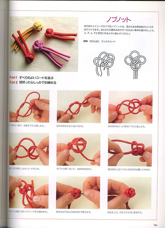 Button knot.
