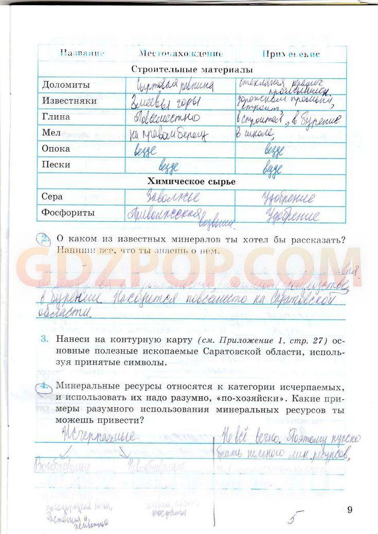 Домашнее задание 7 класс украинский язык без скачивания