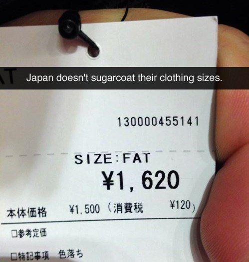 Japanese Clothing Size