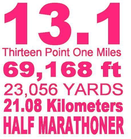 So…I'm a Half Marathoner!