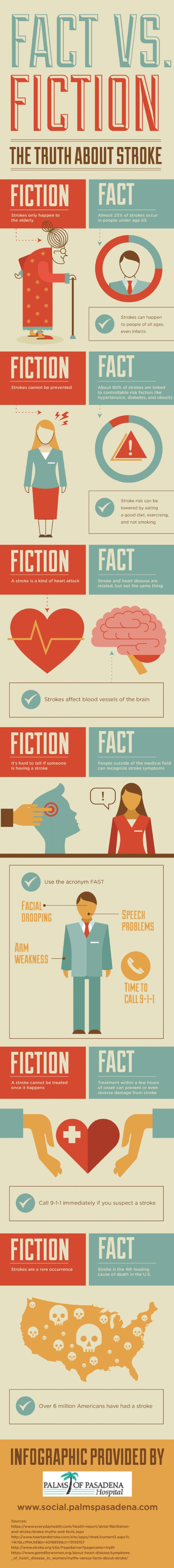 Fiction The Truth About Stroke shared by