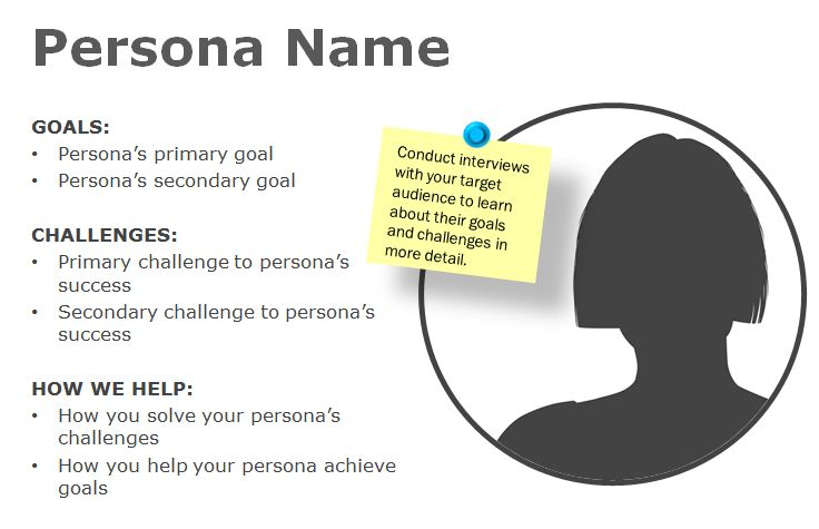Everything Marketers Need to Research & Create Detailed Buyer Personas [Template]Sales Following, Digital Marketing, E Mail Marketing, Buyers Persona, Email Marketing, Inbound Marketing, Target Email, Persona Templates