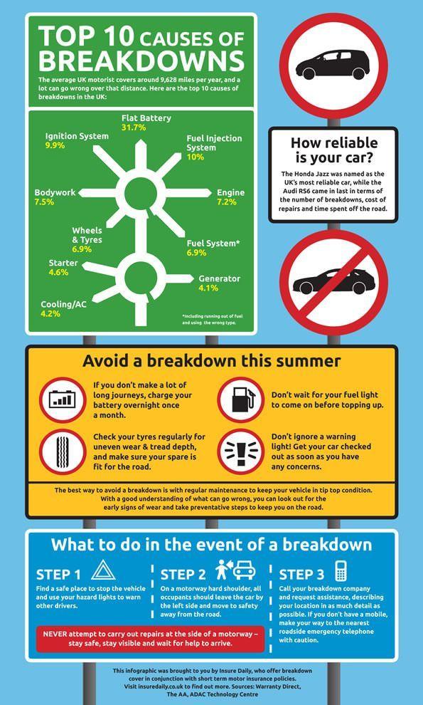 Regular Car Maintenance Saves You Money And Headaches