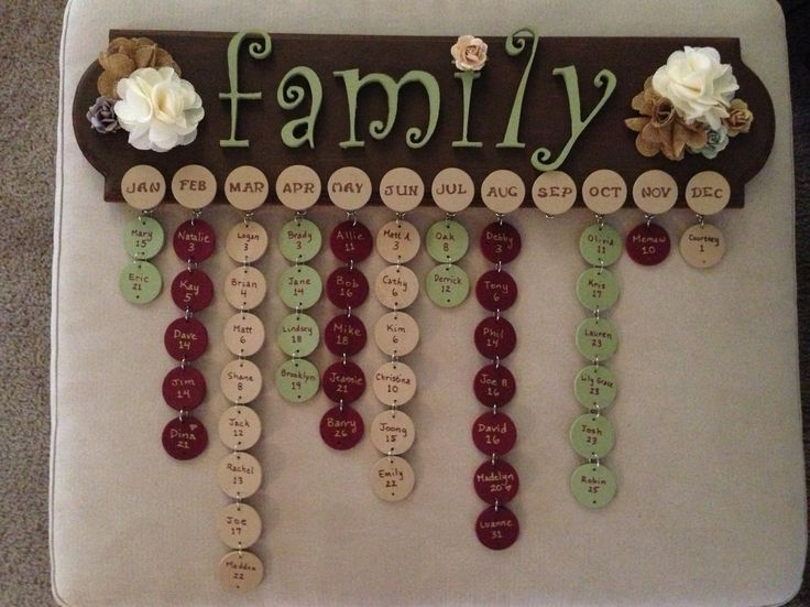 Our family birthday calendar! All you need is a wooden board, acrylic paint, eyelet hooks, connector rings, wooden letters and some imagination! #crafts