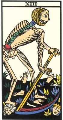 Interprétation de l'arcane sans nom du jeu du Tarot de Marseille - Apprendre le Tarot de Marseille, le Tarot Divinatoire