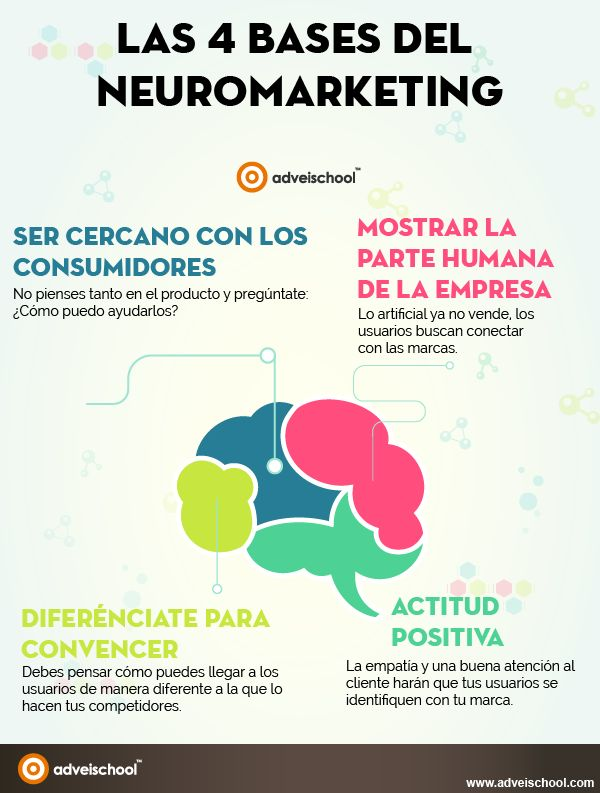 Las 4 Bases del Neuromarketing