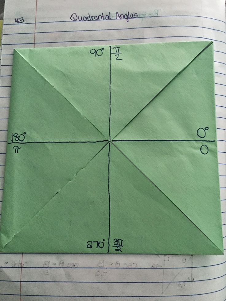 "Unit 4: Unit Circle pg 41 Our previous unit was right triangle trig so I used this same ""flippable"" to introduce the reciprocal f..."