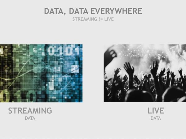 What are the challenges in building an anomaly detection system for streaming and live data?  Learn the difference between live and streaming anomaly detection systems and how to address the challenges different data velocities pose.  Continue reading What are the challenges in building an anomaly detection system for streaming and live data?.  http://ift.tt/2h54reZ