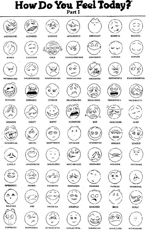 Recreation Therapy Ideas: Emotion Charades from rectherapyideas.blogspot.com