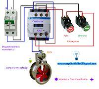 Esquemas eléctricos: Marcha y paro monofásico