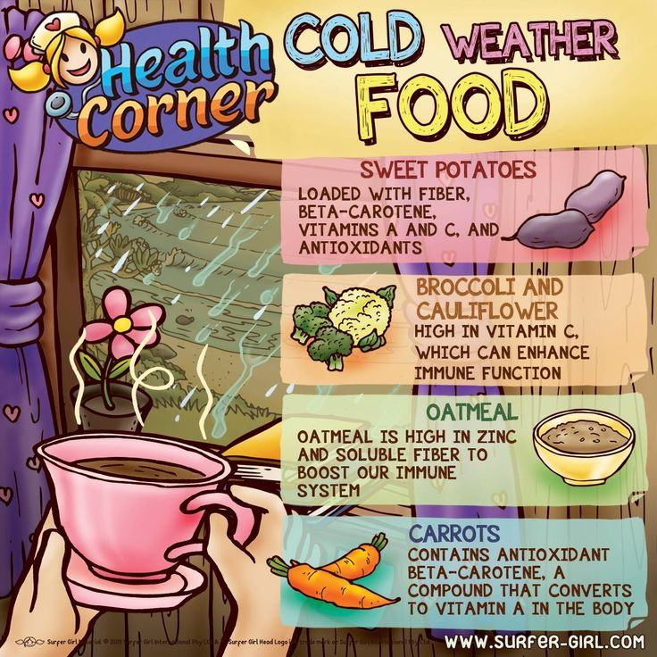Hi Girls ^^ Weather changes can affect our health, so make sure you eat well to stay healthy ^^ These are the best food to consume during the rainy season ;) Love, Summer <3 #surfergirl #positivedifference #healthtips