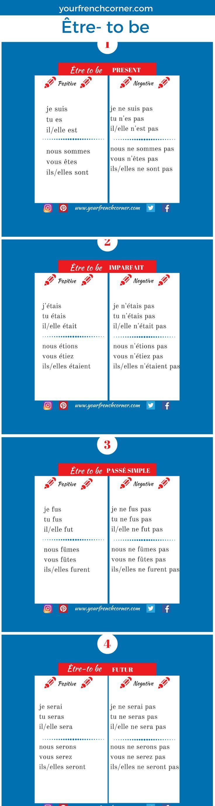 conjugate essayer french verb