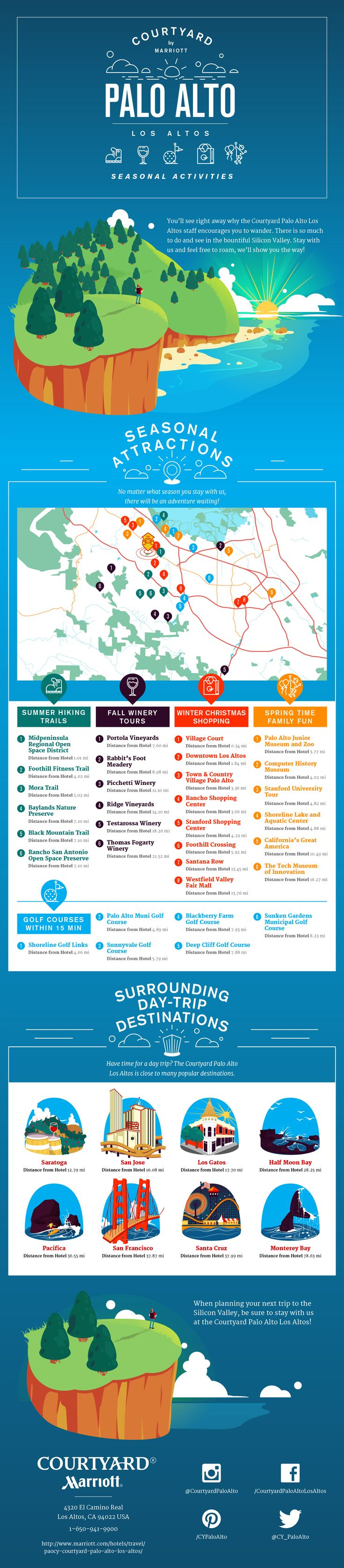 #Silicon Valley Activities For All Seasons - Do you fancy an infographic? There are a lot of them online, but if you want your own please visit http://www.linfografico.com/prezzi/ Online girano molte infografiche, se ne vuoi realizzare una tutta tua visita http://www.linfografico.com/prezzi/