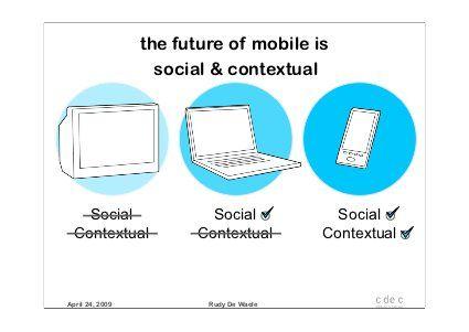 Mobile Social Contextual Applications & Services
