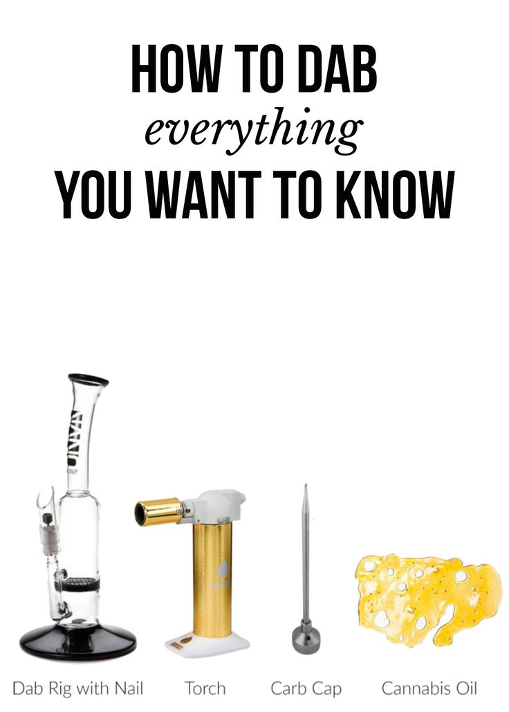 How to dab: Everything you need to know about dabbing. | massroots.com