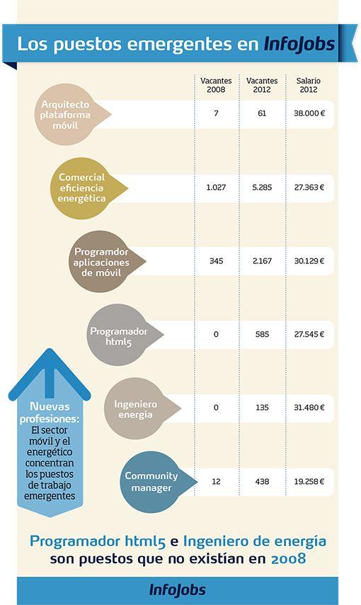 Pinceladas de protocolo empresarial con China