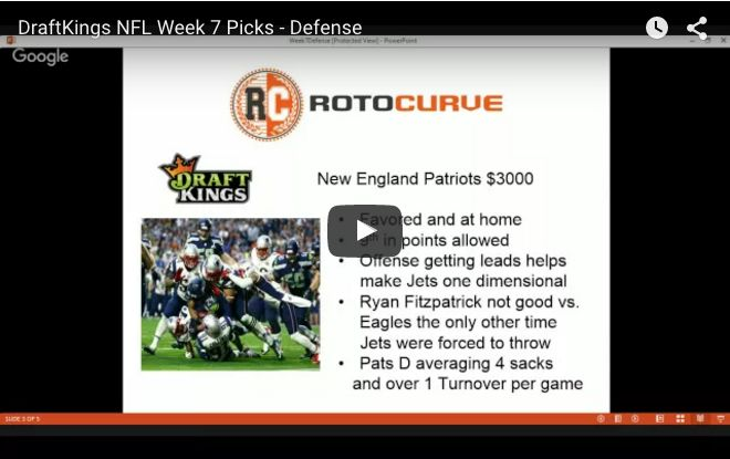 DraftKings NFL Picks Week 7 – Top Defense Options