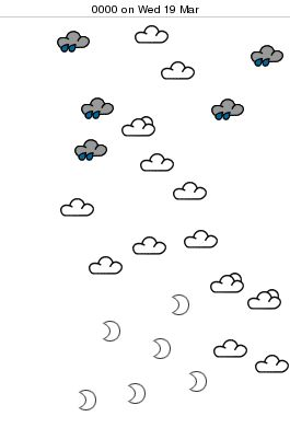 uk forecast incl 30 day summary