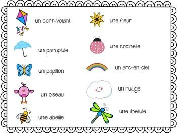 Image result for french vocabulary spring