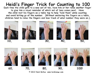 Heidi's Finger Trick for Teaching Kids to Count to 100, plus other ways to help kids learn to count.