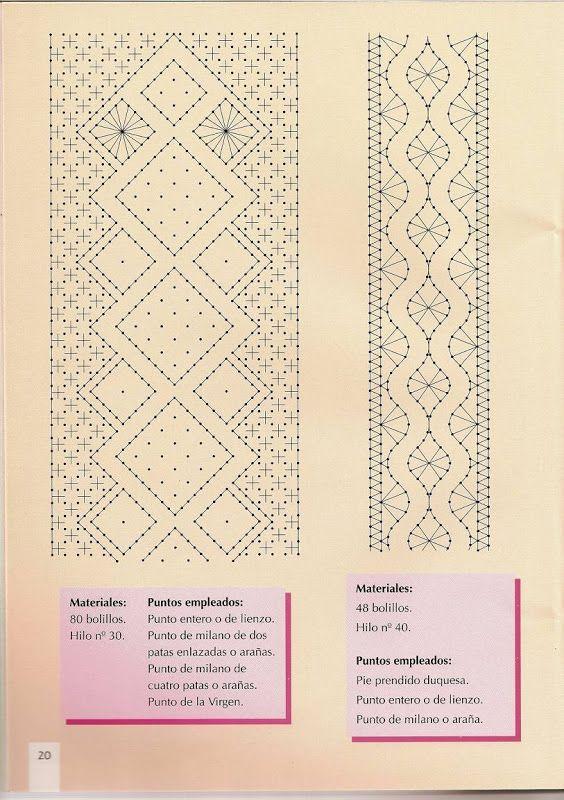 Labores bolillos 1 - fleursdebleuets - Álbumes web de Picasa