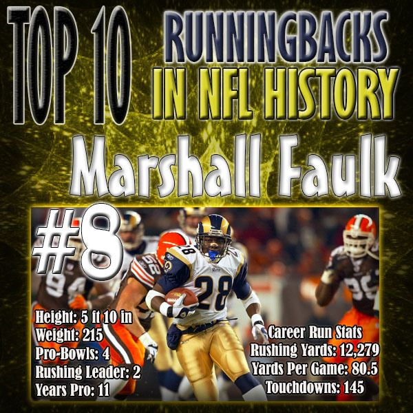 """Faulk is one of the more complete running backs on this list. Throughout his entire career, he was both vital in the running and passing game. He was also arguably the most important piece to what was called """"The Greatest Show on Turf"""". His best season was one in which he rushed for 1381 yards, and had 1048 yards. For video highlights, fan voting and more, visit - http://prosportstop10.com/top-10-running-backs-in-nfl-history/"""