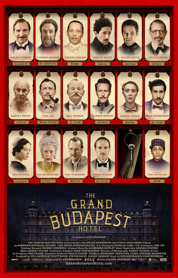 Une affiche interarctive pour The Grand Budapest Hotel de Wes Anderson. (Pendiente)
