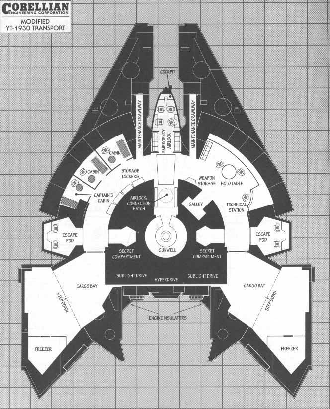 The YT-1930 was a moderately successful YT series light freighter that was released by the Corellian Engineering Corporation shortly before the Battle of Yavin. The design of the YT-1930 was a variant on the successful YT-1300 light freighter, but placed the cockpit along the center line of the ship, and added two wedge-shaped cargo areas at the rear to double the cargo capacity of its predecessor. Most came with a single laser cannon turret. Though some considered it to be the pinnacle…