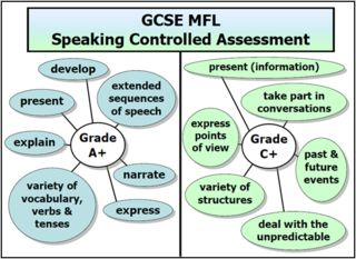 Great MFL resources and assessment tools.