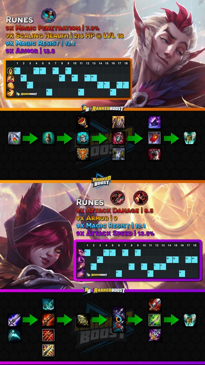 Xayah Item Build 7.8• League of Legends Xayah Champion Release. ADC Item Build, Runes, Masteries & Skill Order. LoL Xayah Abilities and Skins.
