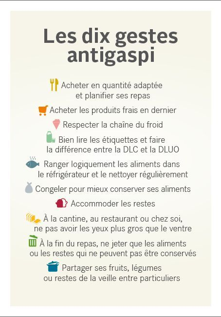 Dix gestes anti-gaspillage alimentaire