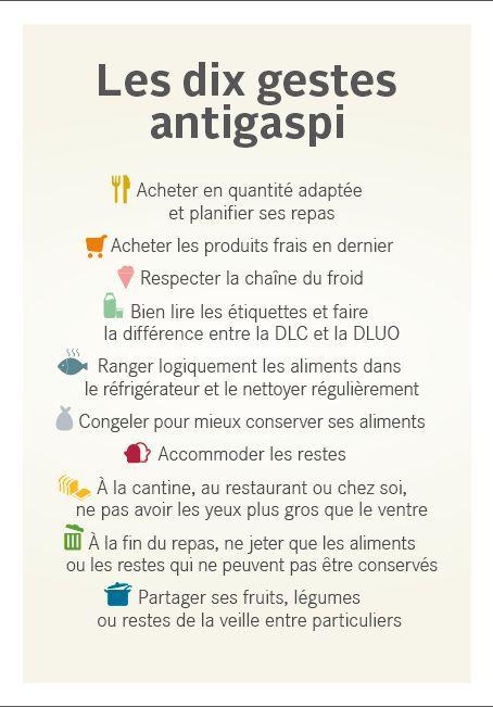 Les dix gestes antigaspi - Journée nationale de lutte contre le gaspillage / verbes à l'infinitif