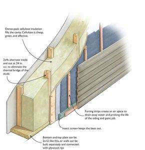 Sheathing - Lowering the risk of sheathing rot. If you're planning to build a double-stud wall, you may want to switch from OSB sheathing to plywood sheathing. Because cold sheathing can accumulate moisture, be sure to include a ventilated rainscreen gap to encourage drying.