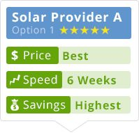 Solar panals. Free assessment for your home.