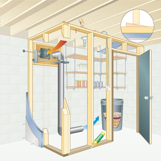 1000+ Ideas About Basement Ventilation On Pinterest